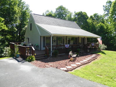 Franklin County Single Family Home For Sale: 2872 Fishburn Mountain Rd