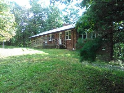 Single Family Home For Sale: 8224 Poor Mountain Rd