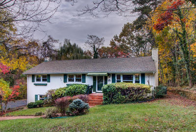 Single Family Home For Sale: 3246 Woodland Dr