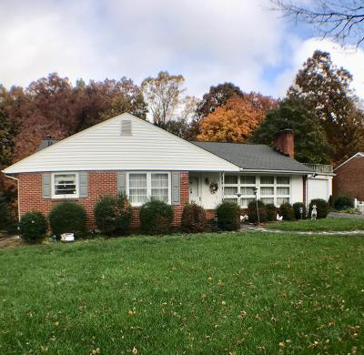 Single Family Home For Sale: 3558 Wright Rd SW