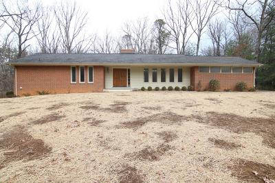 Salem Single Family Home For Sale: 3040 Golf Colony Dr