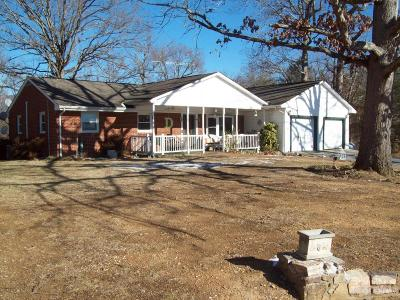 Bedford County Single Family Home For Sale: 1692 Pike Rd