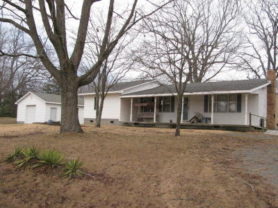 Pittsylvania County Single Family Home For Sale: 200 Azalea Dr