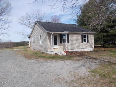 Pittsylvania County Single Family Home For Sale: 1401 Chalk Level Rd