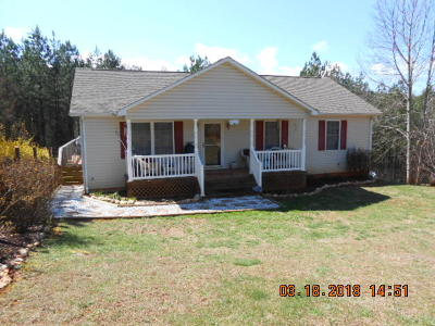 Franklin County Single Family Home For Sale: 781 Holland Rd