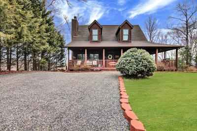 Franklin County Single Family Home For Sale: 1715 Mallard Point Rd
