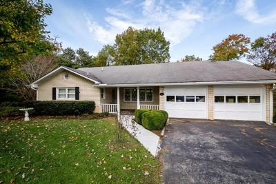 Rocky Mount Single Family Home For Sale: 4962 Franklin St