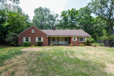 Roanoke City County Single Family Home For Sale: 3915 Winding Way Rd SW