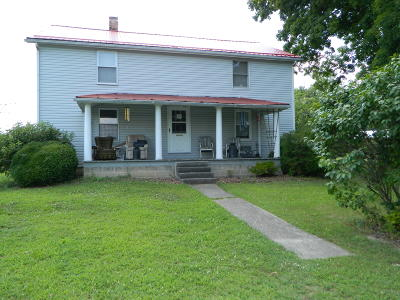 Fincastle Farm For Sale: 1055 Zion Hill Rd