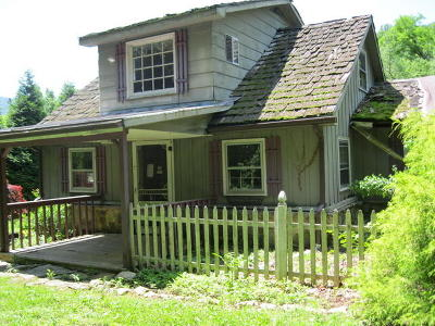 Franklin County Single Family Home For Sale: 6294 Dillons Mill Rd