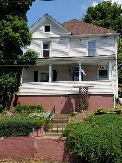 Roanoke Single Family Home For Sale: 612 Tazewell Ave SE