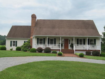 Botetourt County, Roanoke County Single Family Home Sold: 2472 Roanoke Rd