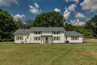 Fincastle Single Family Home For Sale: 580 Mt Pleasant Church Rd