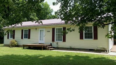 Botetourt County Single Family Home For Sale: 7888 Botetourt Rd