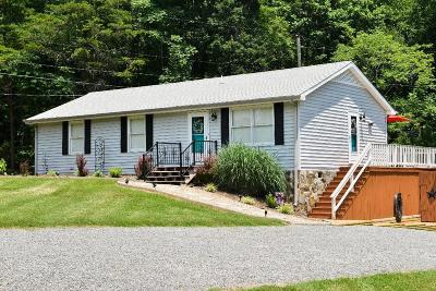 Franklin County Single Family Home For Sale: 1929 Goose Dam Rd