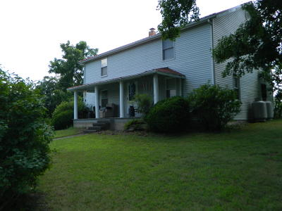 Fincastle Single Family Home For Sale: 1055 Zion Hill Rd