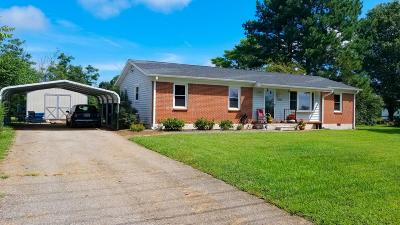 Bedford County Single Family Home For Sale: 4654 Rucker Rd