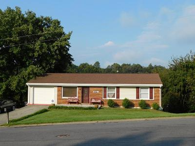 Single Family Home For Sale: 901 Wyndham Dr
