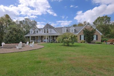 Botetourt County Single Family Home For Sale: 863 Twin Oak Dr