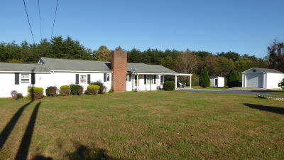 Rocky Mount Single Family Home For Sale: 3529 Old Forge Rd