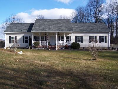 Fincastle Single Family Home For Sale: 200 Sharon Ln