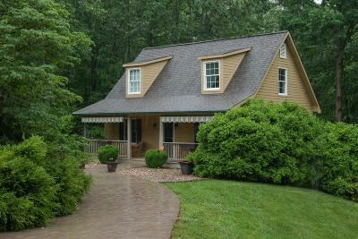 Franklin County Single Family Home For Sale: 1680 Old Salem School Rd