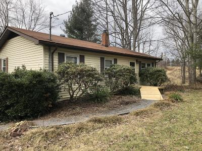 Single Family Home For Sale: 3809 Morehead Ln