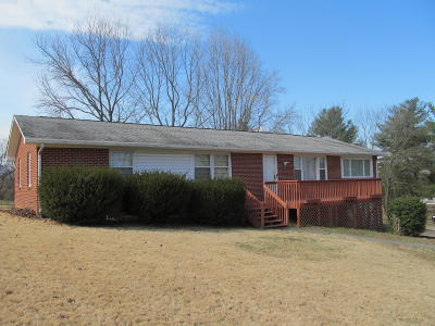 Fincastle Single Family Home For Sale: 2129 Shavers Farm Rd