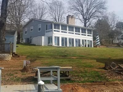 Bedford County Single Family Home For Sale: 65 Bluewater Dr