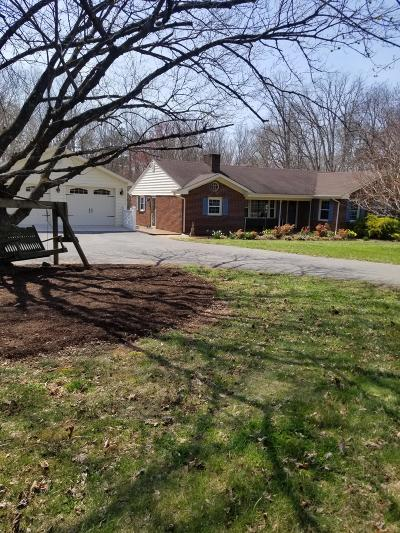 Bedford County Single Family Home For Sale: 1350 Keytown Rd