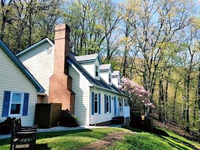 Roanoke City County Single Family Home For Sale: 2837 Summit Ridge Rd