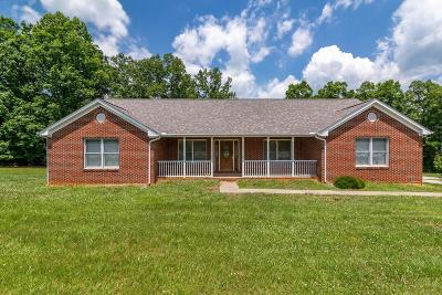 Single Family Home For Sale: 525 Mallard Point Rd