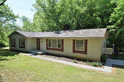 Single Family Home For Sale: 6348 Back Creek Rd