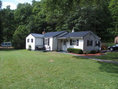 Salem Single Family Home For Sale: 1718 Wildwood Rd