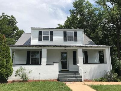 Roanoke City County Single Family Home For Sale: 2625 Idlewild Blvd NE