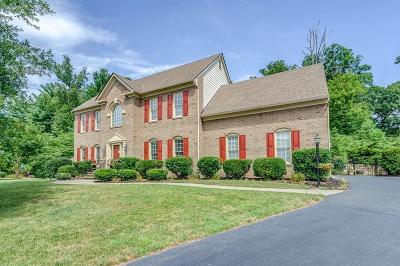 Single Family Home For Sale: 1152 Belcroft Ct