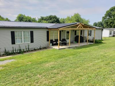 Botetourt County Single Family Home For Sale: 479 4th St