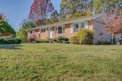 Daleville VA Single Family Home For Sale: $265,000