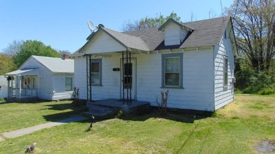 South Boston VA Single Family Home For Sale: $22,000