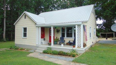Nathalie VA Single Family Home For Sale: $56,900