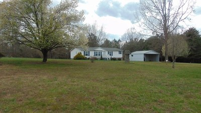 Halifax County Single Family Home For Sale: 2216 Thompson Store Rd