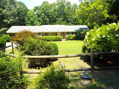 Halifax County Single Family Home For Sale: 1026 Carter Lane