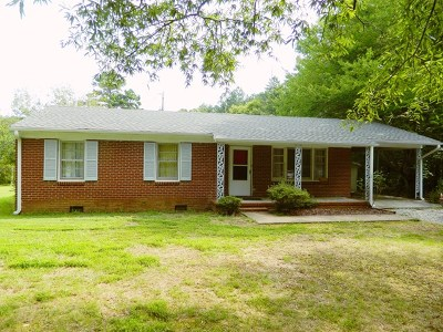 Mecklenburg County Single Family Home For Sale: 1114 Skipwith Road