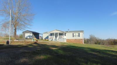 Single Family Home For Sale: 1675 Pounds Rd