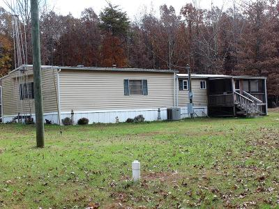 Single Family Home For Sale: 3941 Wildway Rd