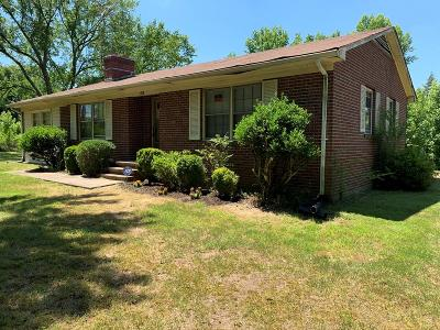 Halifax County Single Family Home For Sale: 1158 Garretts Trail