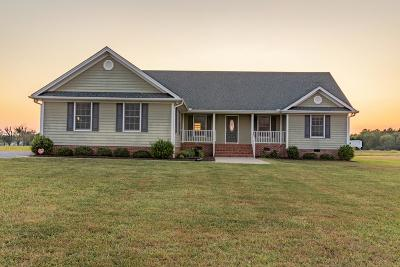 Single Family Home For Sale: 101 Piney Creek Road