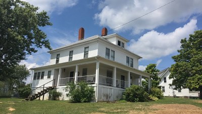 Rural Retreat Single Family Home For Sale: 415 Main St