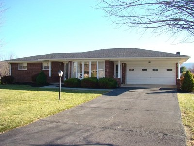 Wytheville Single Family Home For Sale: 615 Country Club Drive