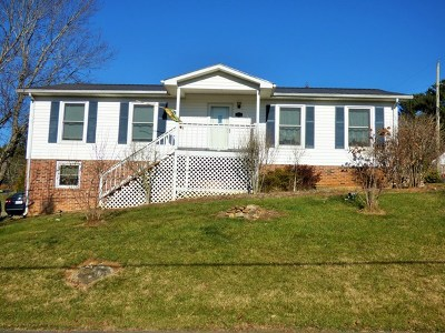 Marion Single Family Home For Sale: 435 Sprinkle Ave